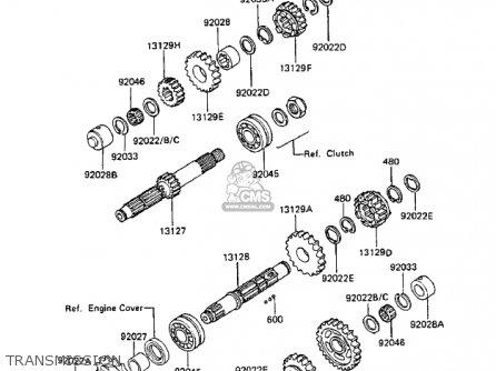 Marvelous Z1 900 Engine Diagram Auto Electrical Wiring Diagram Wiring Cloud Lukepaidewilluminateatxorg
