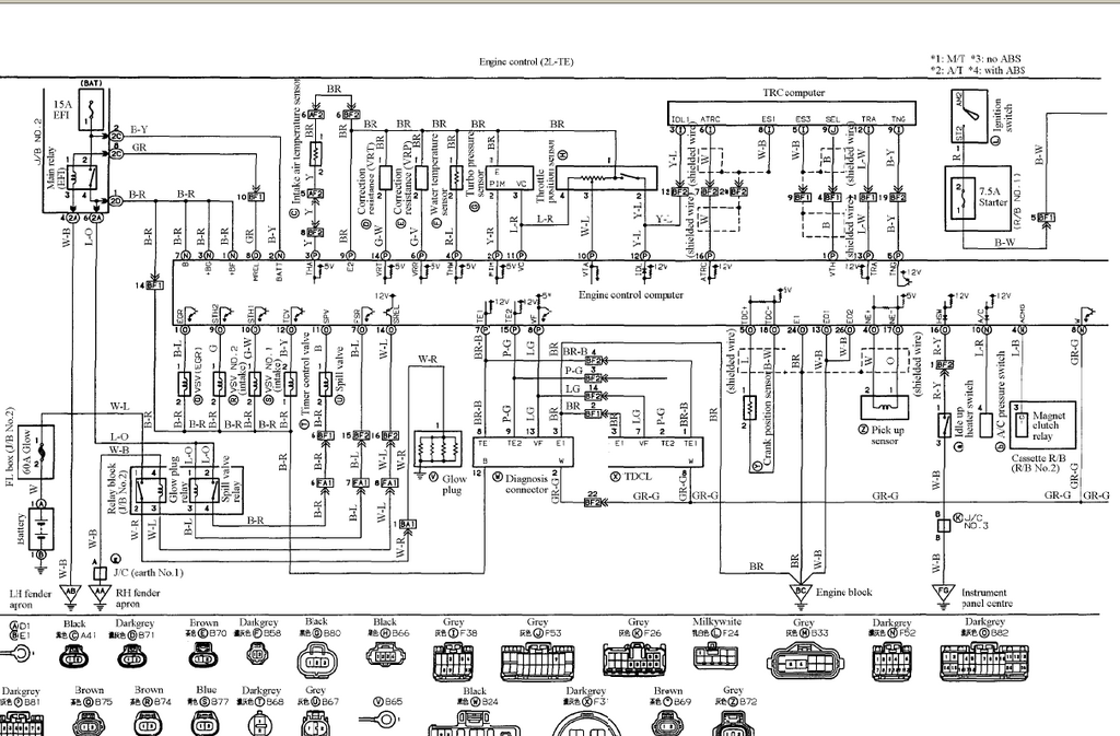 2008 Toyota Hiace Wiring Diagram