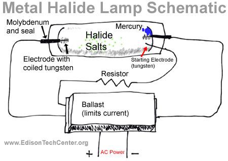 VF_1666] Wiring Diagram Hps Light Wiring DiagramOpein Kapemie Mohammedshrine Librar Wiring 101