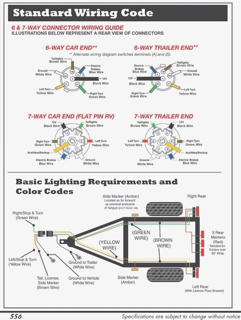 [TBQL_4184]  KX_3531] Wiring Diagram For Trailer Lights 7 Way Free Diagram | 7 Way Socket Wiring Diagram |  | Clesi Argu Hisre Capem Mohammedshrine Librar Wiring 101