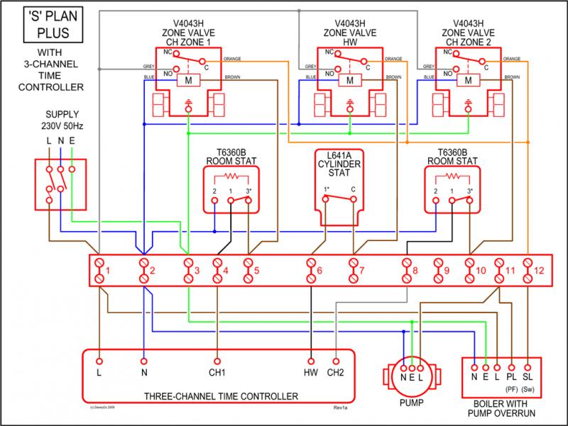 Aa 3368 3 Channel Wiring Diagram Schematic Wiring