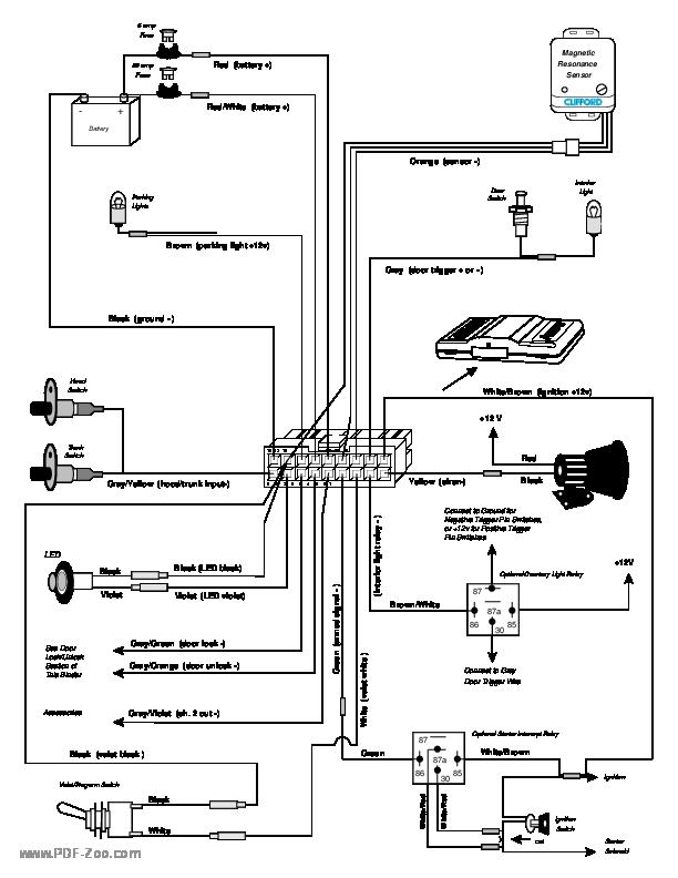 hn_9973] clifford ace 100wiring diagram for alarm clifford ace 100 ...  sputa elae icism bemua none phil wigeg mohammedshrine librar ...