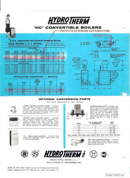 VO_4403] Hydrotherm Furnace Wiring Diagram Schematic Wiring | Hydrotherm Furnace Wiring Diagram |  | Vell Sulf Remca Animo Strai Numdin Boapu Mohammedshrine Librar Wiring 101
