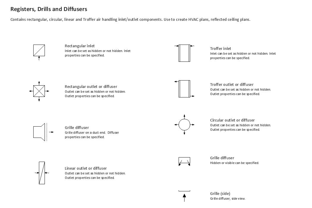 AZ_7932] Hvac Duct Drawing Symbols Wiring Diagram | Hvac Duct Drawing Symbols |  | Props Tzici Cette Mohammedshrine Librar Wiring 101