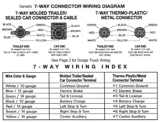 03 Dodge 2500hd Trailer Wiring Diagram Pontiac 3400 Engine Diagram Bege Wiring Diagram