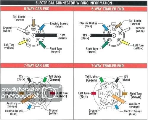 Dodge Trailer Wiring Harness - Wiring Diagram Replace calm-process -  calm-process.miramontiseo.itcalm-process.miramontiseo.it
