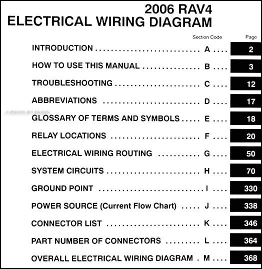 Rav4 Wiring Diagram 1998