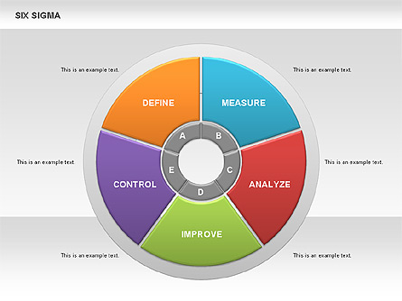 Marvelous Six Sigma Donut Chart For Powerpoint Presentations Download Now Wiring Cloud Staixaidewilluminateatxorg
