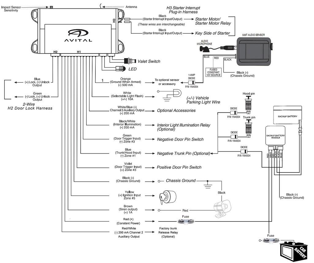 Clifford Alarm Wiring Diagrams English - 2006 Freightliner Century Fuel  Filter - heaterrelaay.tukune.jeanjaures37.fr   Ford F550 Wiring Diagram Alarm      Wiring Diagram Resource
