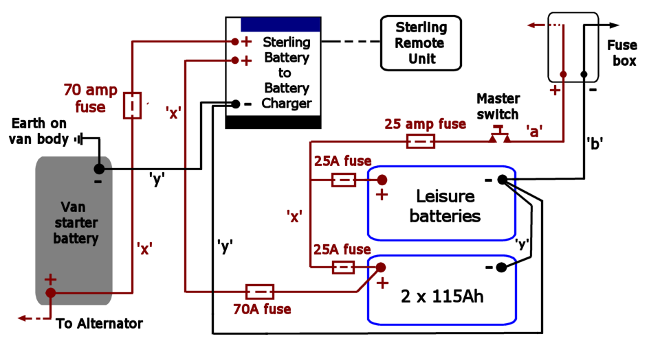 Motorhome Wiring Schematic - 2004 Yukon Wiring Diagram - wiring-wiring .los-dodol.jeanjaures37.frWiring Diagram Resource