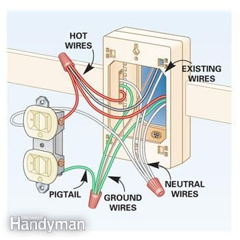 Brilliant Adding To Existing Wiring A Garage Wiring Diagram Data Wiring Cloud Photboapumohammedshrineorg