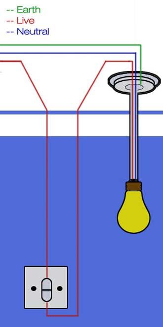 Wondrous Wiring A Light Switch Wiring A Ceiling Rose Diy Doctor Wiring Cloud Ittabpendurdonanfuldomelitekicepsianuembamohammedshrineorg