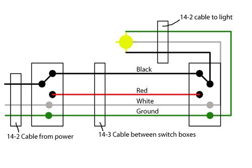 [SCHEMATICS_48YU]  AB_6029] Way Switch Wiring Methods Dead End And Radical S3 Download Diagram | Switch Leg Wiring Diagram |  | Rmine Hendil Mohammedshrine Librar Wiring 101