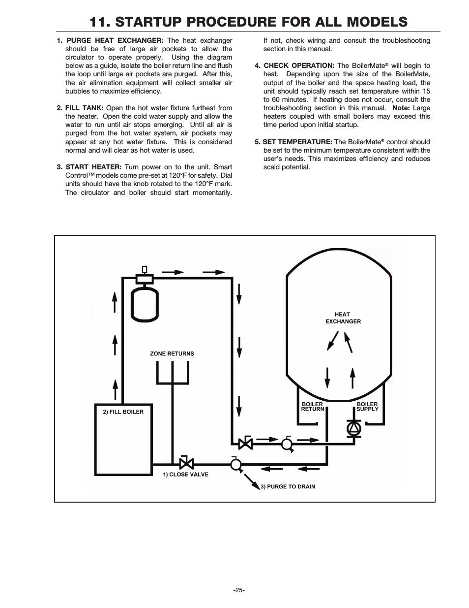 NE_1133] Boilermate Wiring Diagram Free DiagramAriot Pap Mohammedshrine Librar Wiring 101