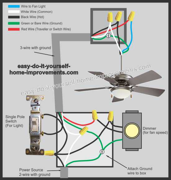 Astonishing 3 Wire Ceiling Light Wiring Diagram Basic Electronics Wiring Diagram Wiring Cloud Onicaxeromohammedshrineorg