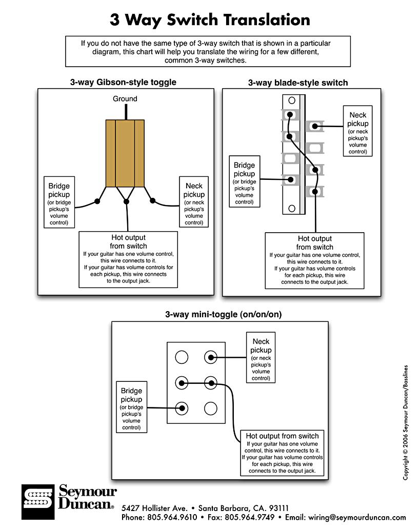 Telecaster Bridge Pickups And Gfs Mini Humbucker Wiring Diagram from static-cdn.imageservice.cloud