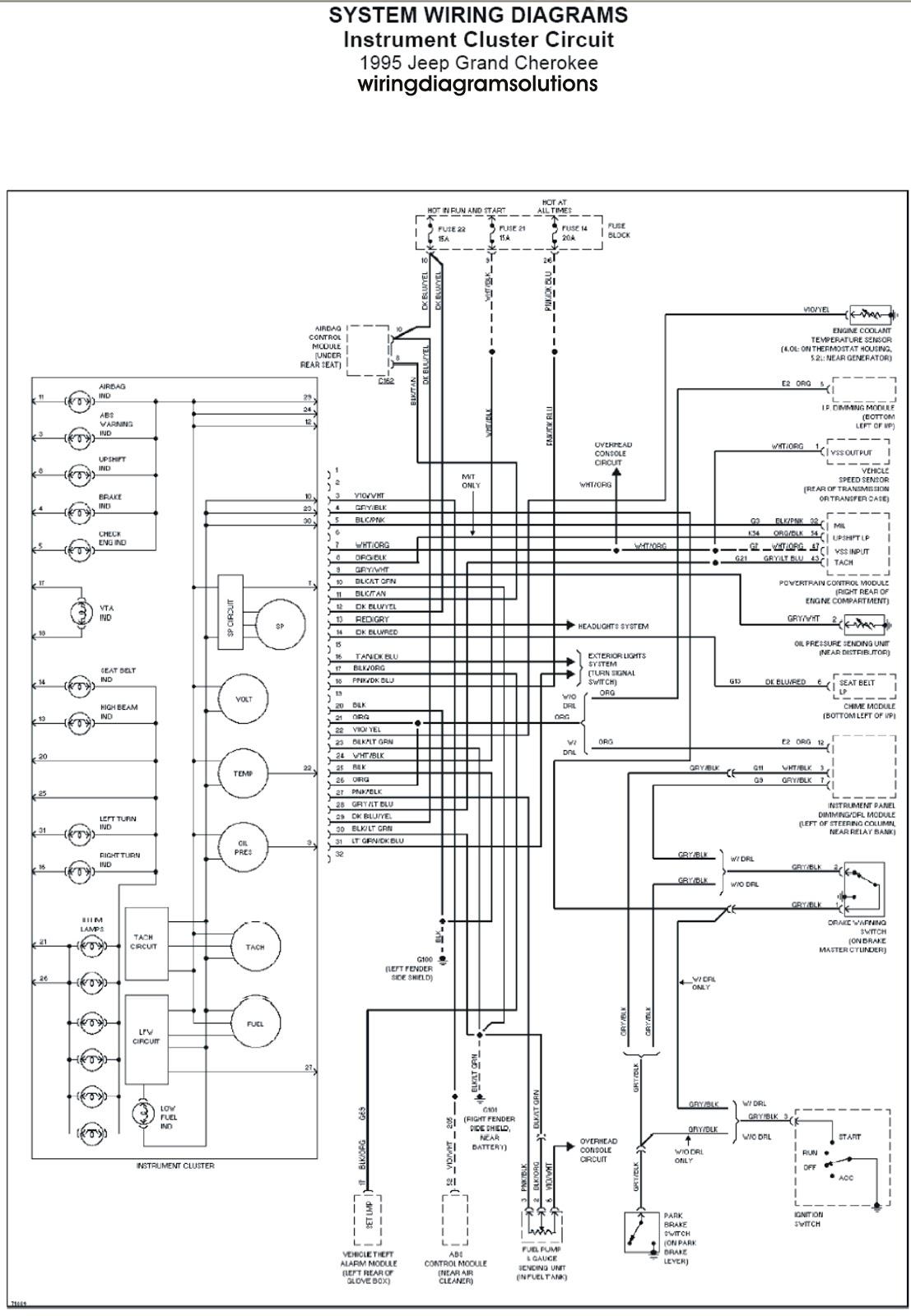 Remarkable Cj Speedometer Cluster Wiring Diagram Wiring Diagram Wiring Cloud Itislusmarecoveryedborg