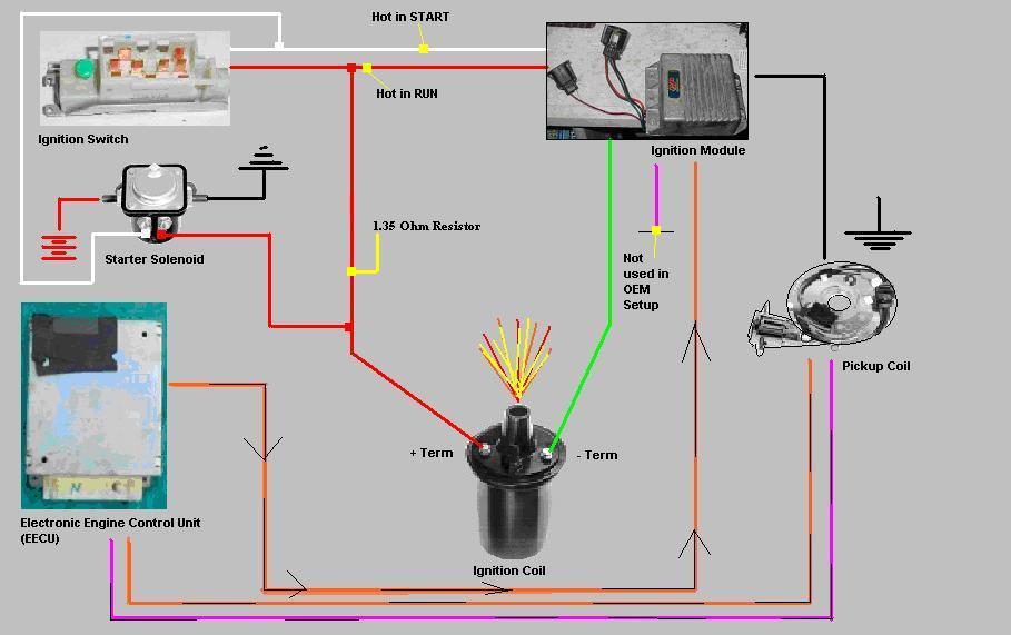 DIAGRAM] 1984 Jeep Cj7 Dash Wiring Diagram FULL Version HD Quality Wiring  Diagram - DIAGRAMORAMA.CULTURACDSPN.IT | Cj Jeep Wire Harness Diagram |  | diagramorama.culturacdspn.it