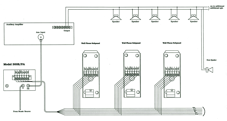 FN_7563] Intercom Wiring Instruction Diagram Free DiagramAnist Unde Loskopri Phae Sianu Heeve Flui Ling Xtern Alma Osuri Kweca  Mohammedshrine Librar Wiring 101