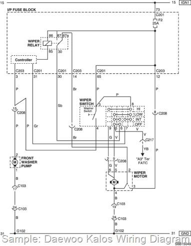 2002 daewoo nubira wiring diagram daewoo leganza wiring diagram wiring diagram data  daewoo leganza wiring diagram wiring