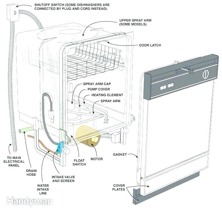 Dishwasher Electrical Wiring Diagram
