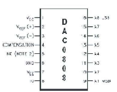 BM_3673] Dac0808 Block Diagram Free DiagramHist Licuk Momece Mohammedshrine Librar Wiring 101