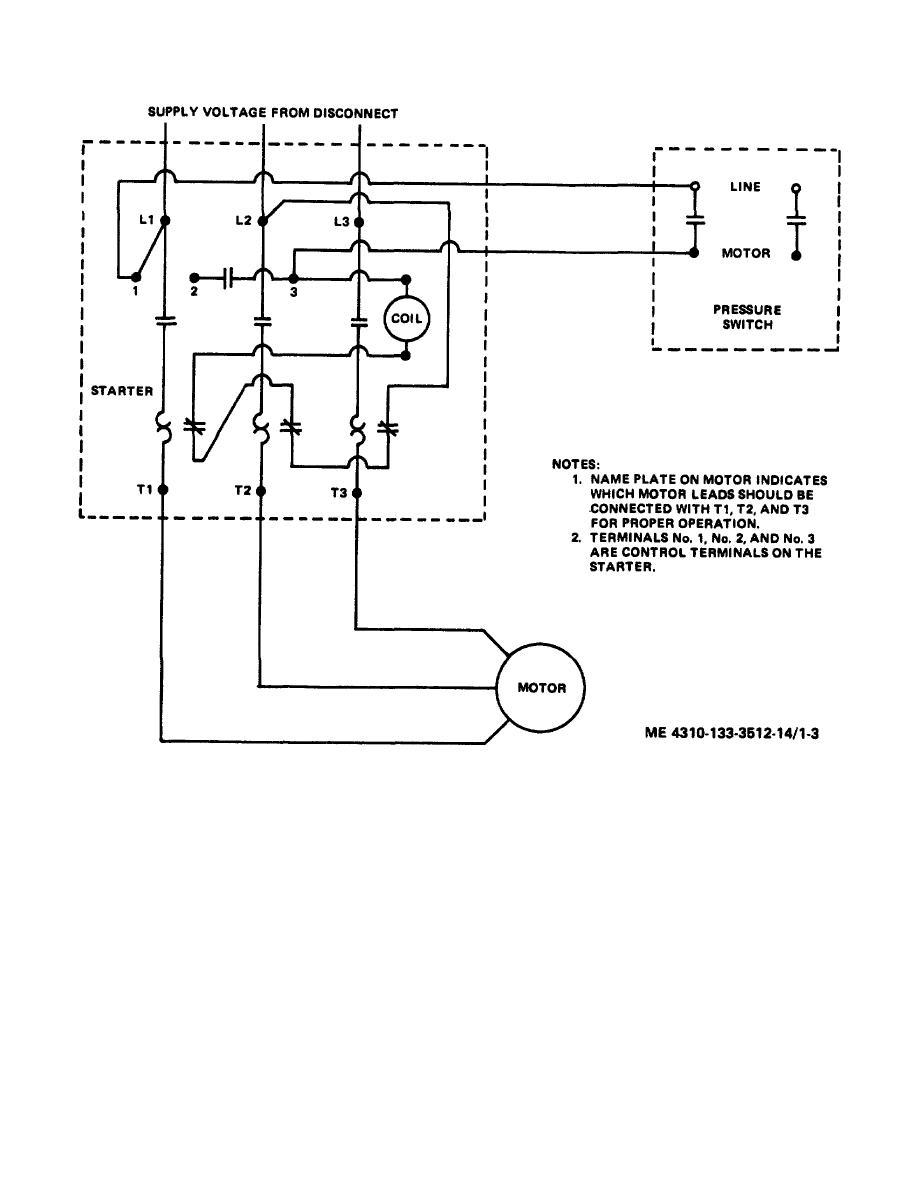 [DIAGRAM_38ZD]  RT_5651] 3000 Lb Winch Wiring Diagram Get Free Image About Wiring Diagram  Wiring Diagram   Champion Bus Fuse Box Diagram      Subd Ropye Hete Inama Mohammedshrine Librar Wiring 101