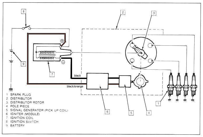 FF_3226] Ignition Wiring Diagram View Diagram Accel Distributor Wiring  Diagram Free DiagramMarki Over Epsy Emba Mohammedshrine Librar Wiring 101