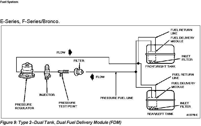 1992 ford e 150 fuel pump wiring diagram 1992 ford f 150 fuel pump wiring diagram e1 wiring diagram  ford f 150 fuel pump wiring diagram