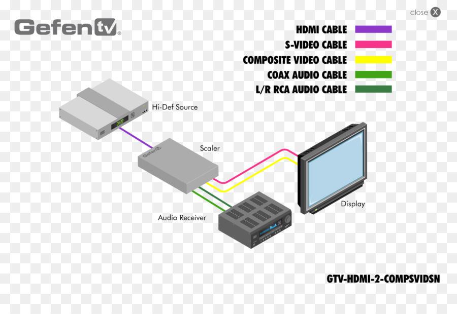 Superb Hdmi Tv Wiring Diagram Wiring Diagram Wiring Cloud Monangrecoveryedborg