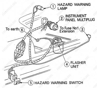 Cl 3006 Central Locking Wiring Diagram Ford Transit