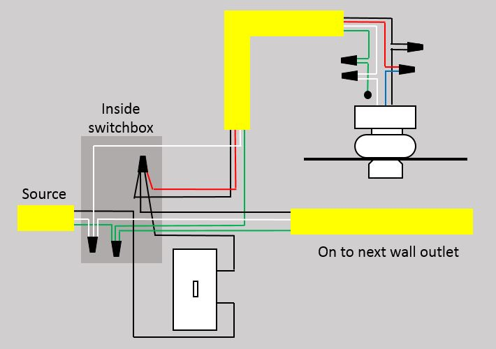 Strange Switched Outlets To Ceiling Fan Wiring Doityourself Com Community Wiring Cloud Ostrrenstrafr09Org