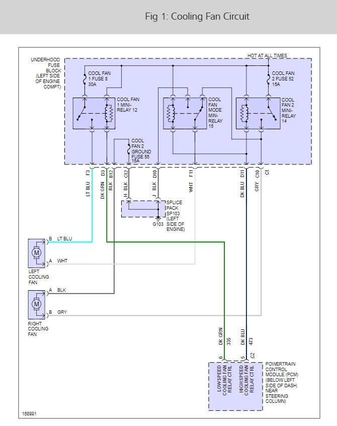 WH_6326] Electric Fan Wire Diagram 2005 Impala Schematic Wiring | 2005 Impala Engine Wiring Diagram |  | Sapre Ginia Mohammedshrine Librar Wiring 101