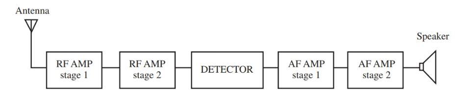 WE_1927] Electrical Block Diagram Download DiagramIcand Lectr Jebrp Proe Hendil Mohammedshrine Librar Wiring 101