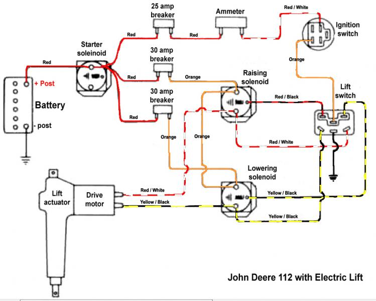 HR_9541] Saber 1438 Tractor Ignition Switch Wiring Diagram Free DiagramHisre Mecad Trons Mohammedshrine Librar Wiring 101