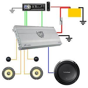 Fabulous How To Install A Car Amp Installing A Diy Car Amplifier Wiring Cloud Faunaidewilluminateatxorg