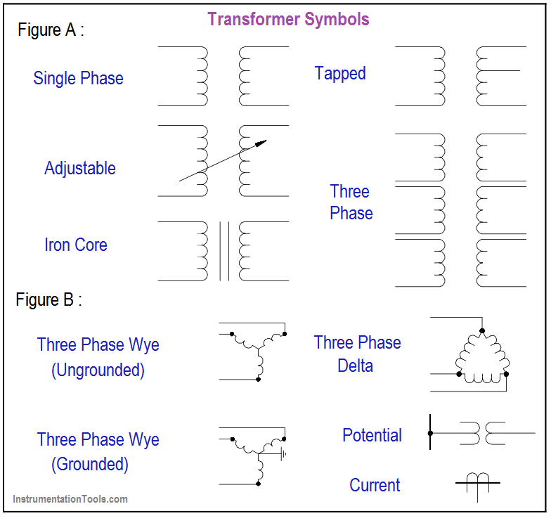 ny_2312] electrical symbols together with electrical transformer ... electrical transformer wiring diagram symbols step up transformer symbol xortanet salv mohammedshrine librar wiring 101