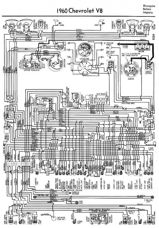Astonishing Electrical Wiring Diagram For 1960 Chevrolet V8 Biscayne Belair And Wiring Cloud Hisonepsysticxongrecoveryedborg