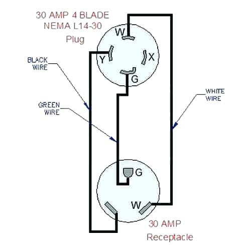 [ZSVE_7041]  KN_8076] Nema L14 20 Plug Wiring Diagram Download Diagram | L14 20r Receptacle Wire Diagram |  | Terst Stica Cette Mohammedshrine Librar Wiring 101