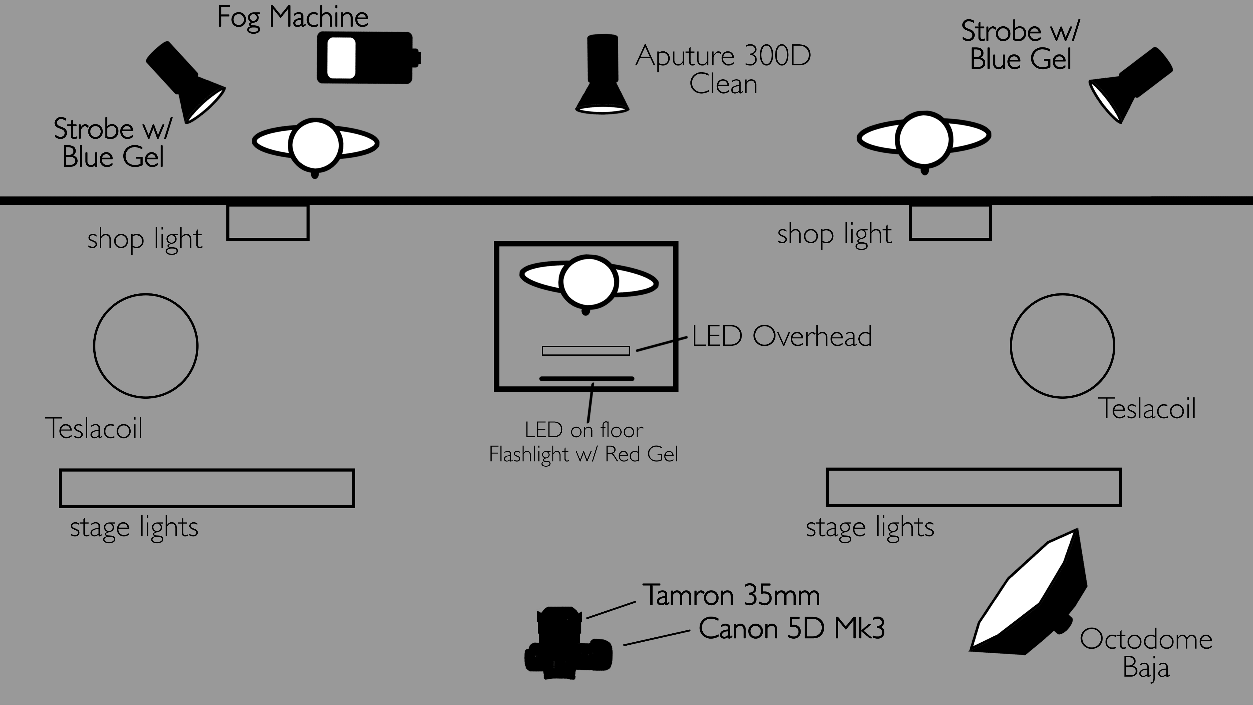 Sensational Wiring Diagram Bmw 7 Series Interior Yy50Qt 6 Wiring Diagram Honda Wiring Cloud Ittabisraaidewilluminateatxorg