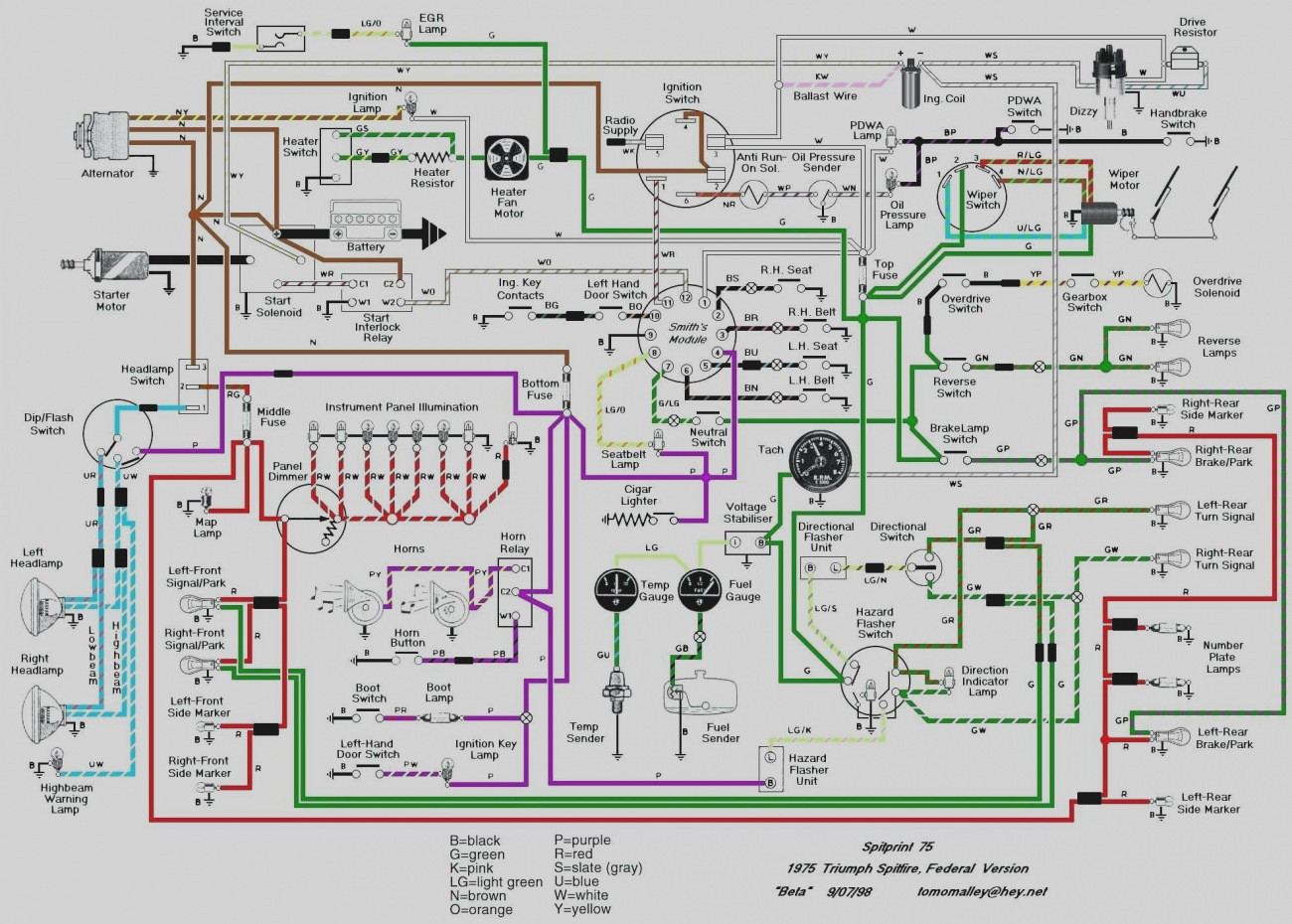 Ez Wiring 21 Circuit Harness Diagram from static-cdn.imageservice.cloud