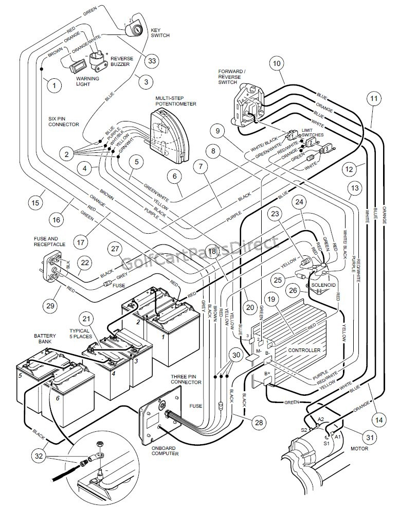 Astonishing Wiring 48V Golfcartpartsdirect Wiring Cloud Ostrrenstrafr09Org