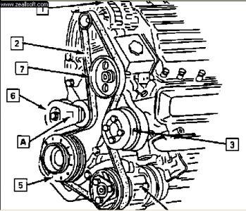 2000 Grand Am 3 4 Engine Diagram Wiring Diagram Approval A Approval A Zaafran It