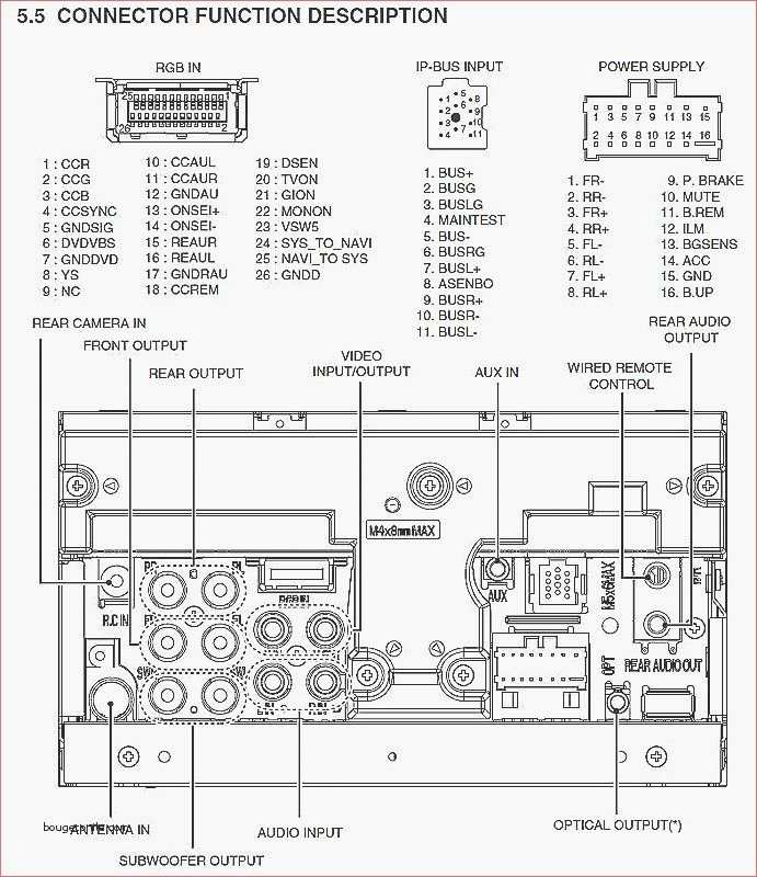 Pioneer Avh P1400Dvd Wiring Diagram from static-cdn.imageservice.cloud