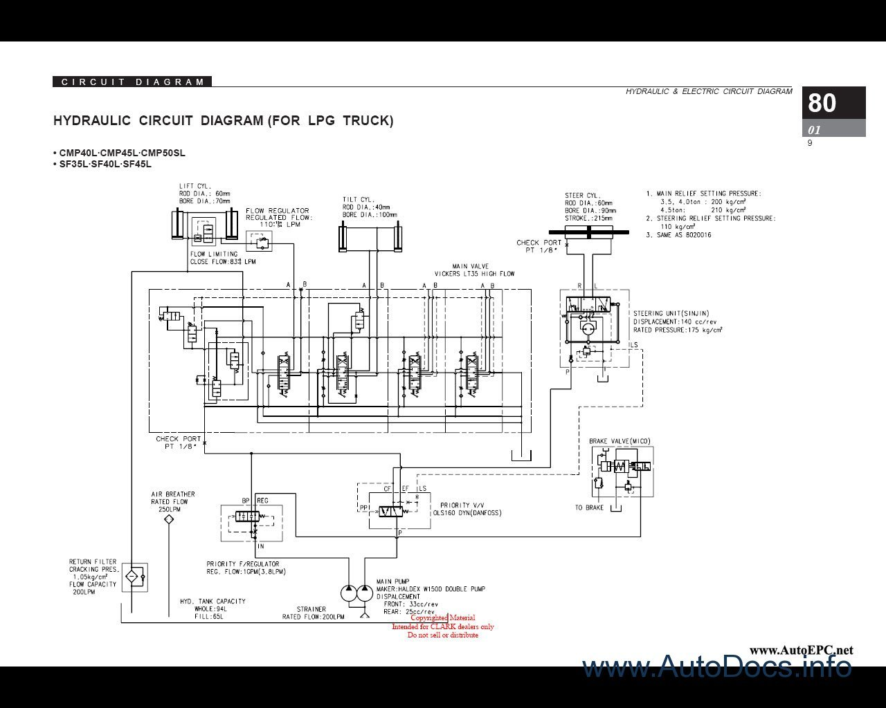 wd_5765] wiring diagram c five ys80 clark  orsal elia arch dome mohammedshrine librar wiring 101