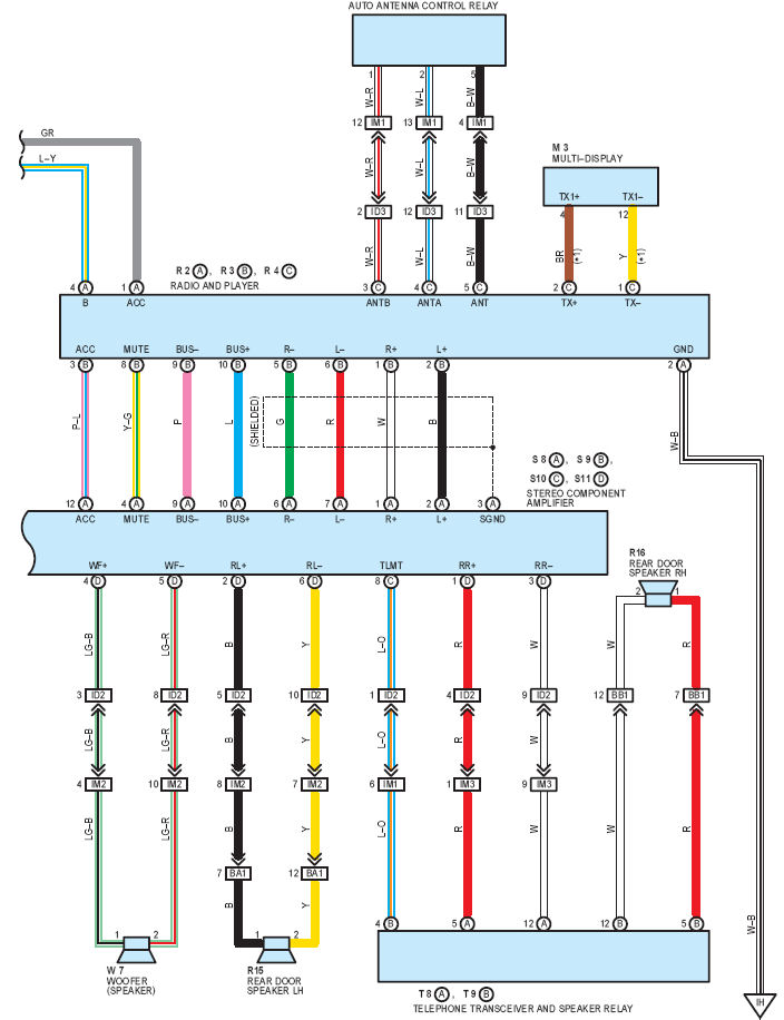 Peachy Sc400 Ecu Wiring Diagram Basic Electronics Wiring Diagram Wiring Cloud Rdonaheevemohammedshrineorg