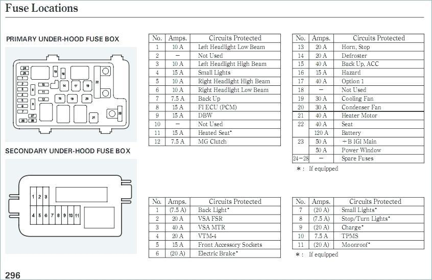 2008 Jeep Patriot Stereo Wiring Diagram    Jeep Patriot