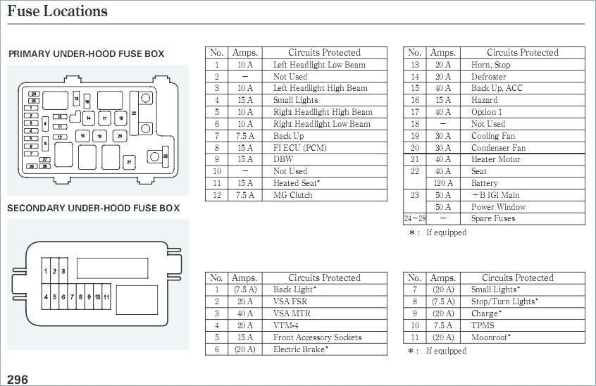 jeep patriot fuse box list 2008 jeep patriot fuse box schematic wiring diagram data  2008 jeep patriot fuse box schematic