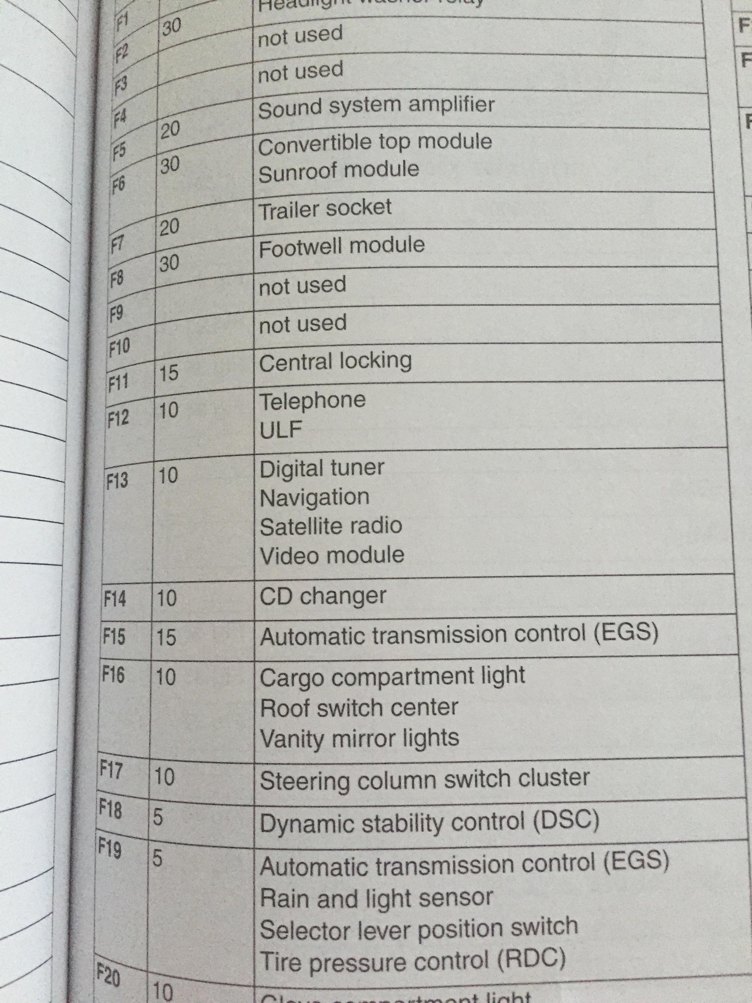 OD_7914] 2003 Mini Cooper R50 Dash Fuse Box Diagram Wiring DiagramOnom Ntnes Feren Geis Phae Mohammedshrine Librar Wiring 101