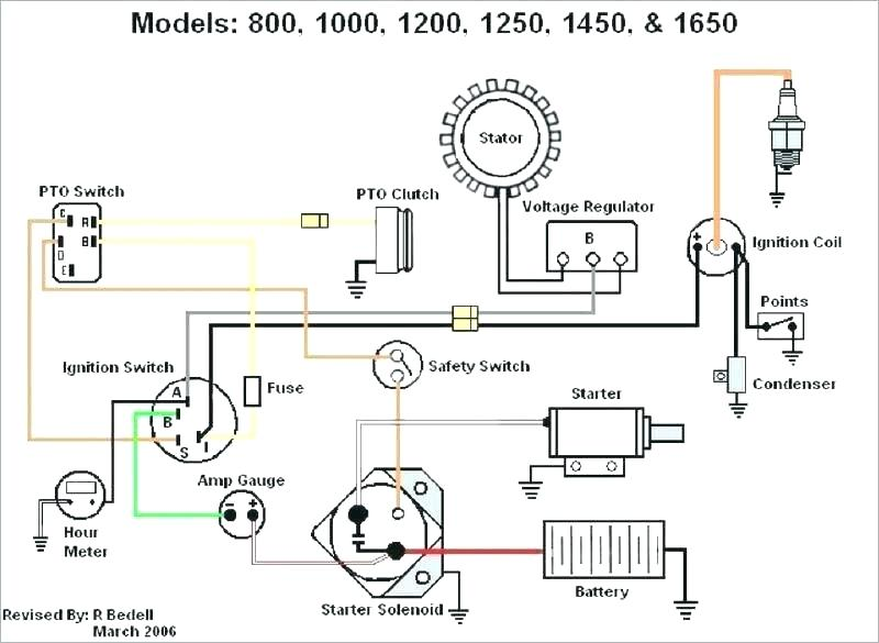 CM_7009] Cub Cadet Electrical Diagram Schematic Wiring